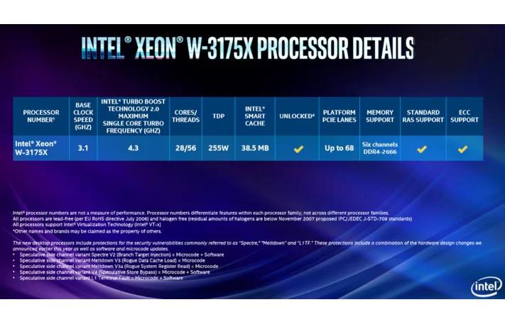 قیمت پردازنده Xeon W-3175X مشخص شد