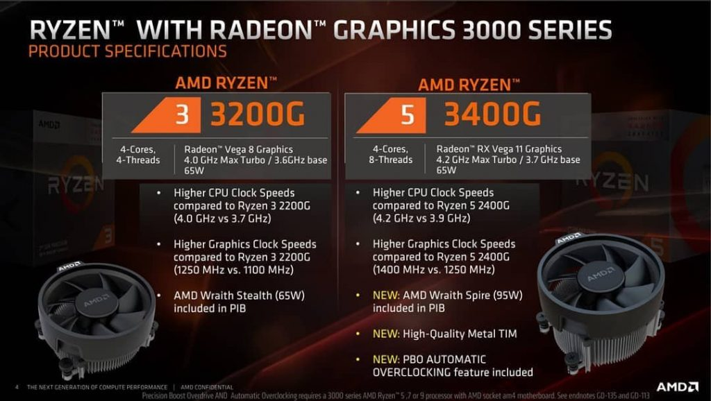 اطلاعات دو پردازنده Ryzen 3 3200G و Ryzen 5 3400G فاش شد