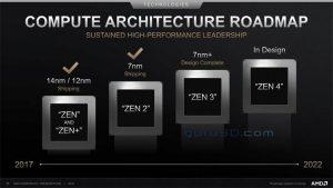 AMD ze3