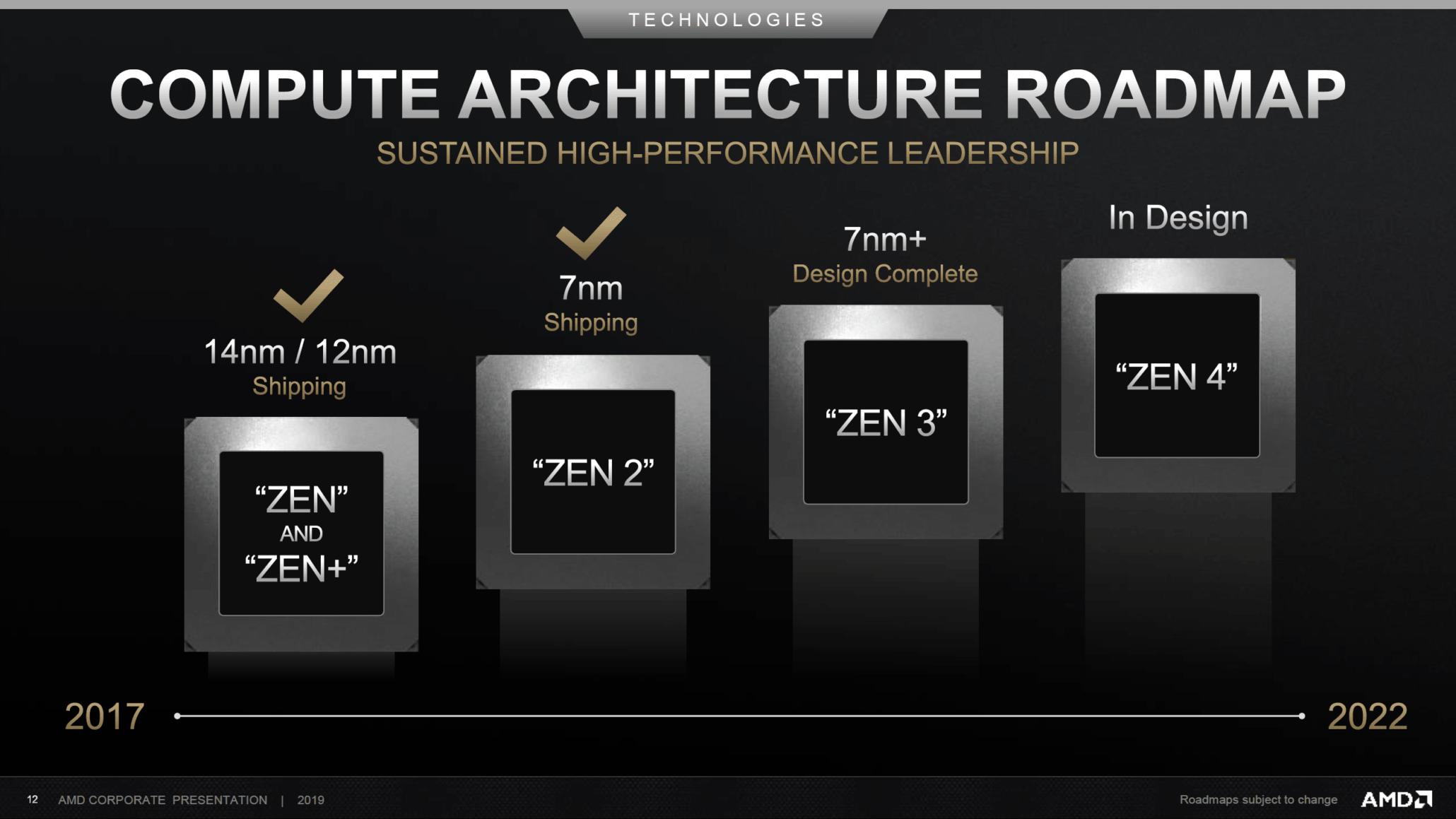 شایعه : بهبود عملکرد 17 درصدی پردازندههای نسل چهارم AMD Ryzen